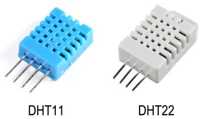 A DHT szenzorok