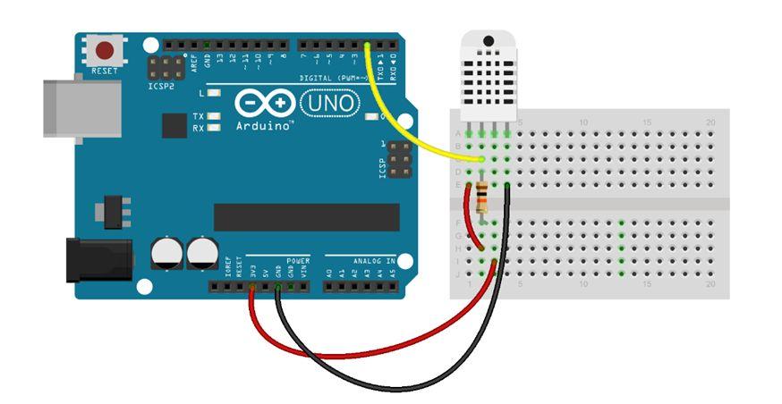 DHT szenzorok illesztése Arduino Uno mikrokontrollerhez